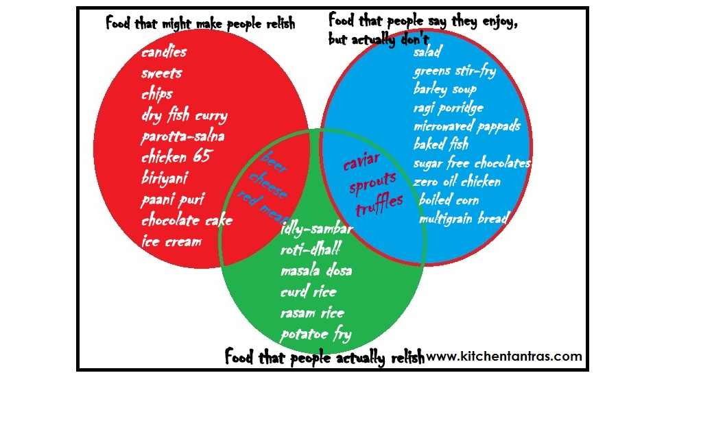 the only venn diagram about life you will ever need